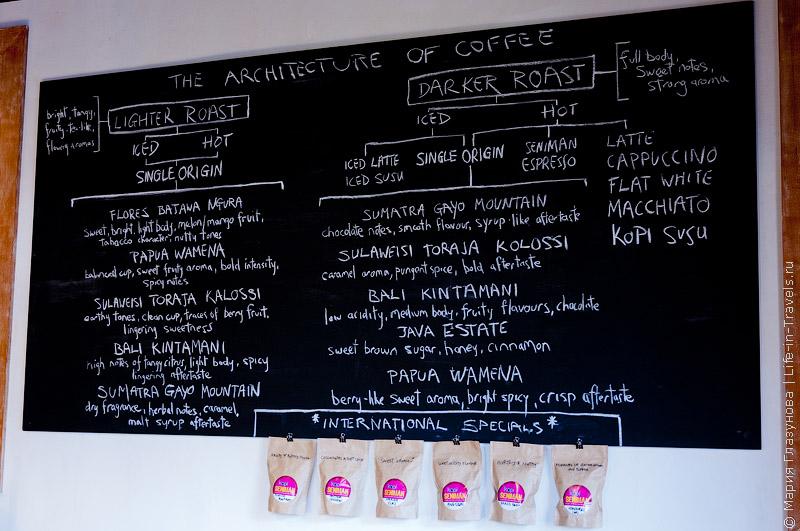 Seniman Coffee Studio