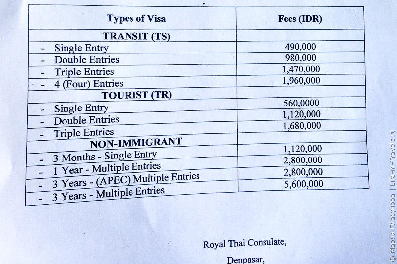 Типы туристических вид и цены